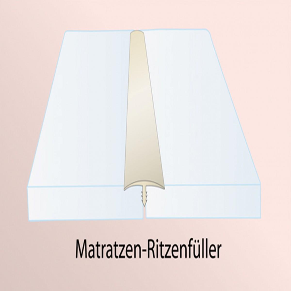 Dormando Matratzen-Ritzenfüller Liebesbrücke Schema