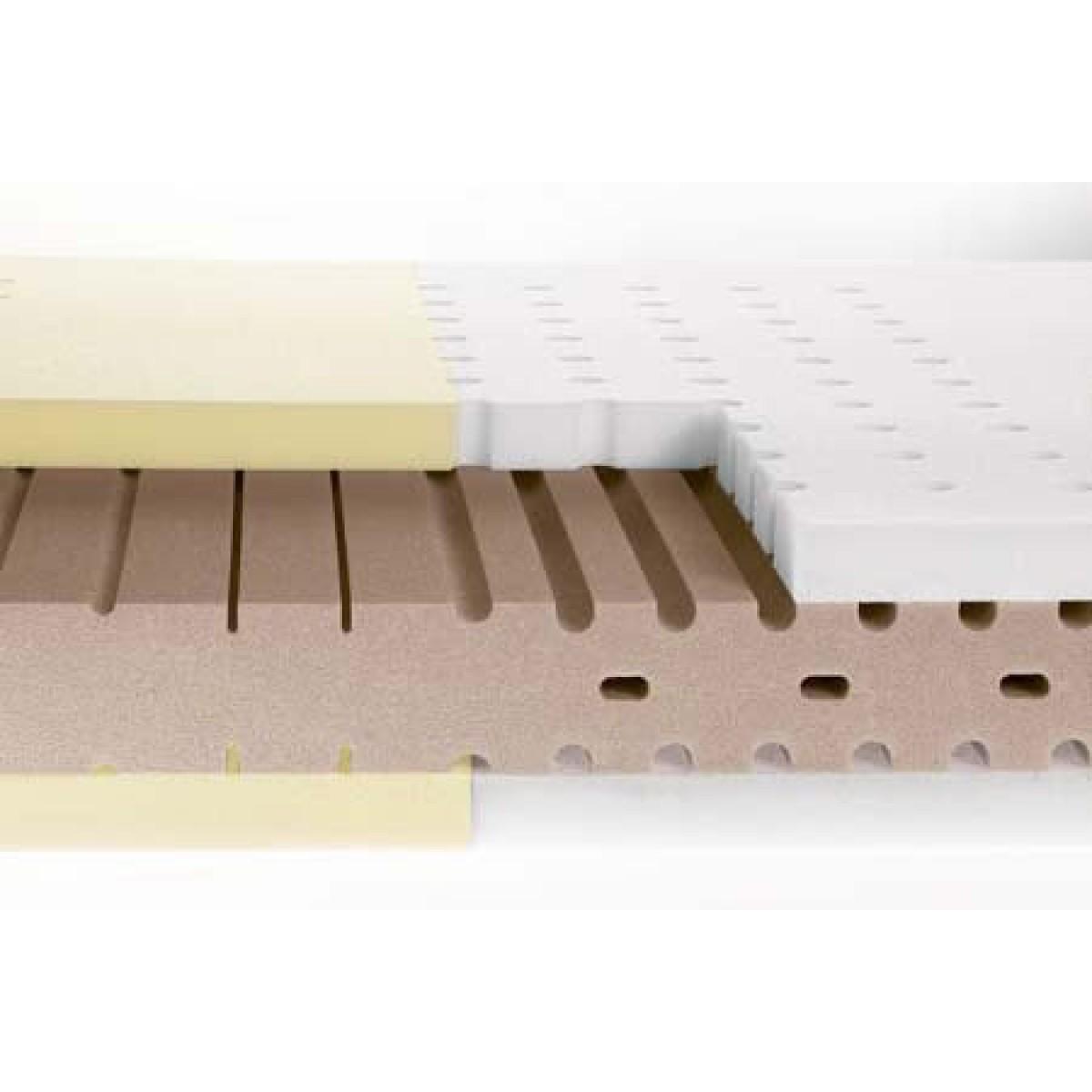 Selecta V6 Visco-Matratze Detail Kern