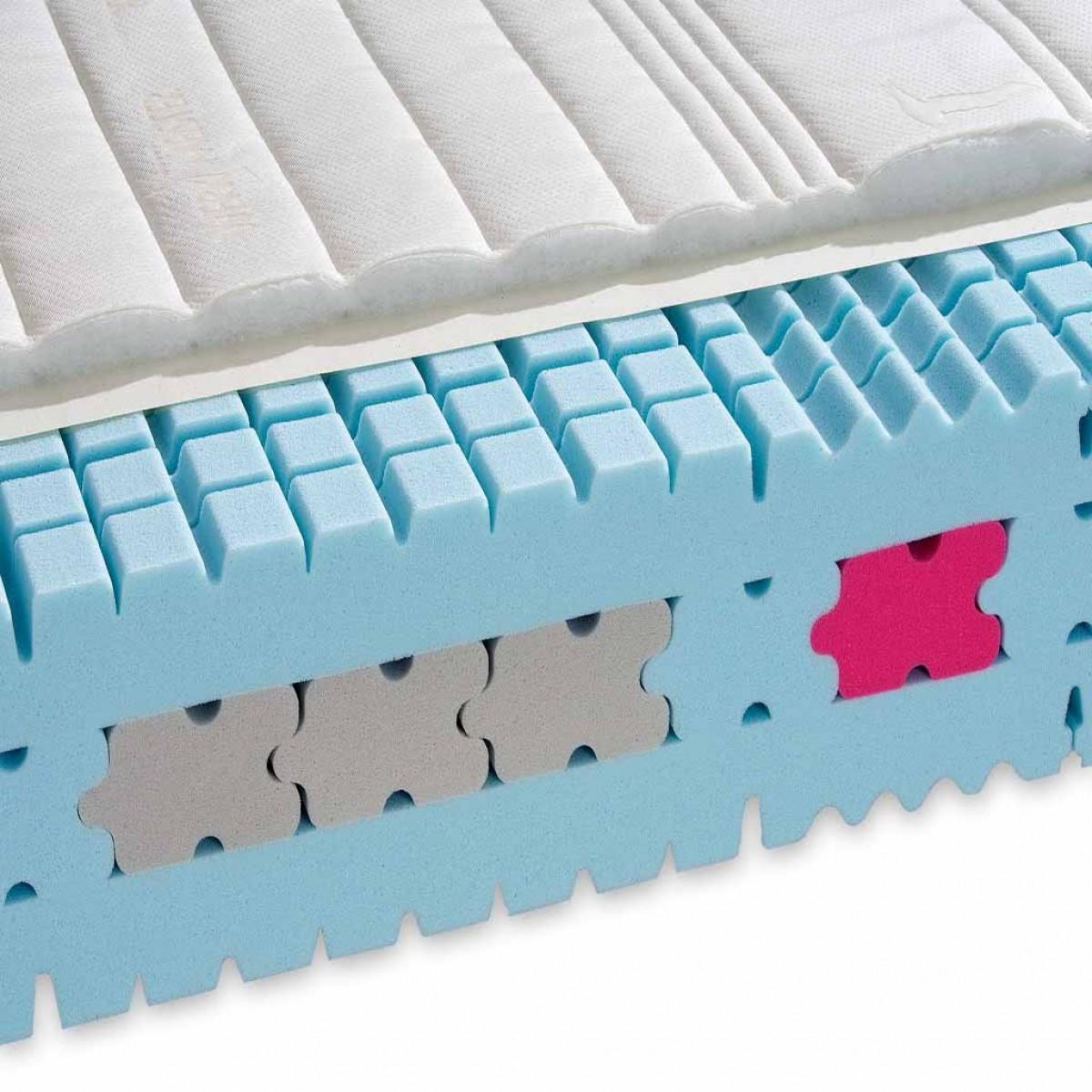 Werkmeister Nautisan Comfort Kaltschaummatratze Detail2